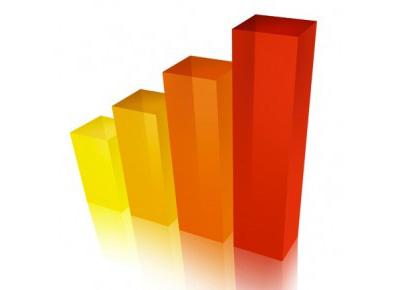 Agile Charts (Part 1)